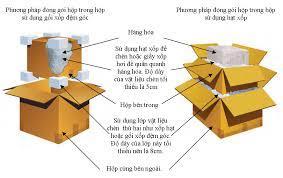 Cách đóng gói hàng chất bột